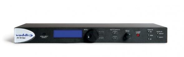 Оборудование захвата HDMI
