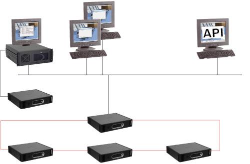 Программный модуль API. Для использования с приложениями сторонних производителей / электронная версия