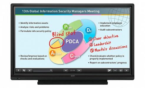 Интерактивная панель Sharp PN60TA3