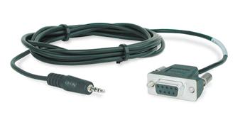Специализированные кабели - CFG Cable
