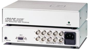 Интерфейсы компьютерного видео - IN2025R