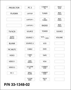 Аксессуары к продукции MediaLink - MediaLink® IR Remote Control Labels